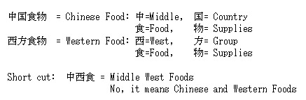 Putting the Chinese charaters for Middle, West, Food together confused me.